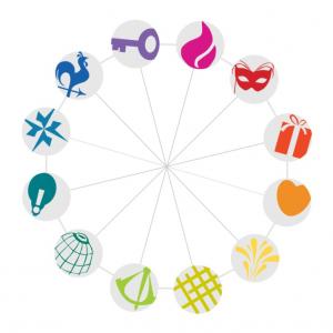 organic_scorecard_wheel